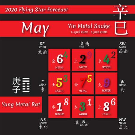 2020 chinese feng shui calendar.