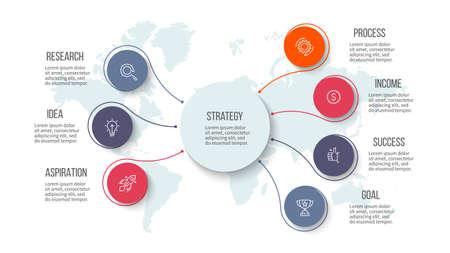 Business Process Chart met 7 opties. Stock Illustratie