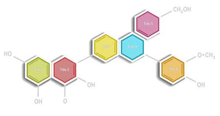 organic chemistry: Hexagonal organic chemistry formula infographic chart Illustration