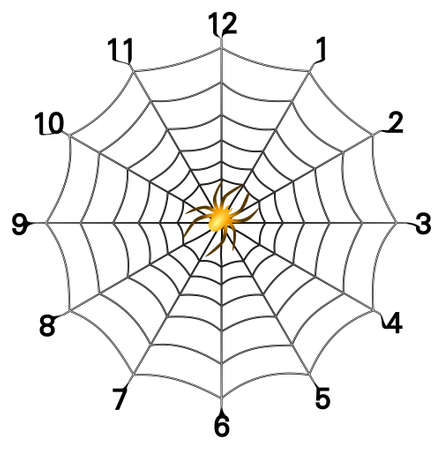 A Vector format of simple spider web clock face with golden spider.