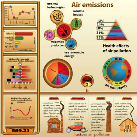 Infographics about air pollution, man in the style of steampunk industry. It has broadly, the presence in the charts, graphs, bar charts, pie charts, columns, building, chimney, car. 向量圖像