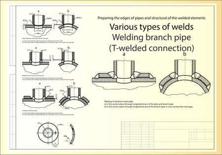 welded: Preparing the edges of pipes and structural of the welded elements. Welding T-welded connection