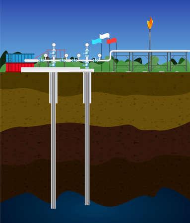 Gewinnung von Erdgas / Bild des Prozessgasförderung