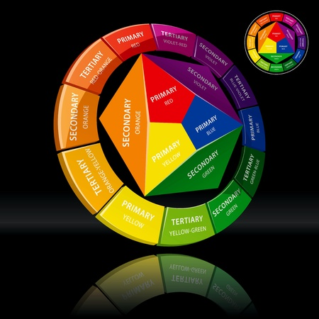 color chart: Three dimensional color wheel on black background. Vector Illustration