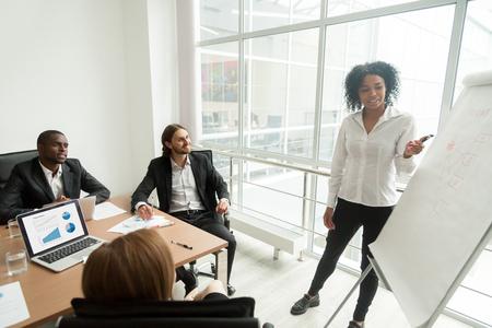 Afrikaanse onderneemster die presentatie op flip-over geeft die nieuwe marketingonderzoekresultaten bespreekt met uitvoerend team in bestuurskamer, zwarte werknemer die over project op vergadering rapporteren gebruikend whiteboard