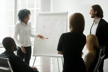 Una dipendente africana o un manager di marketing di successo presenta la presentazione alla riunione del team di vendita, il coach nero spiega ai colleghi una nuova idea sulla gestione del cliente durante la formazione dell'ufficio aziendale del gruppo Archivio Fotografico