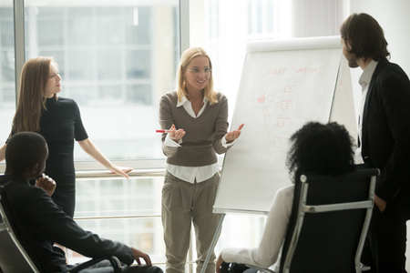 Female team leader or business coach gives presentation to multi-ethnic partners employees group explaining new marketing sales strategy in meeting room with flip chart, corporate training discussion