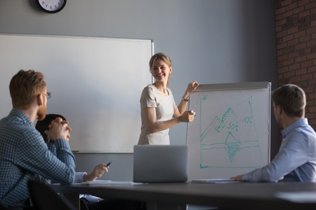 Smiling female presenter or speaker presenting company successful business plan on flipchart during meeting, businesswoman or coach explaining new project on white board to colleagues at briefing 스톡 콘텐츠