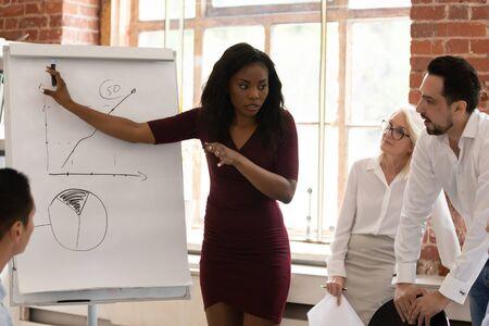 Ernsthafte schwarze tausendjährige Geschäftsfrau steht im Gespräch und erklärt die Erstellung von Flipchart-Präsentationen für Büroangestellte, motivierte afroamerikanische Sprecher präsentieren Geschäftsplan auf Whiteboard für Arbeitnehmer