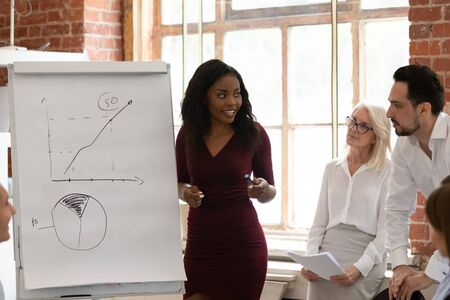 Smiling african American millennial female coach tutor speak presenting business project or plan on flip chart, successful black young businesswoman make whiteboard presentation for diverse employees