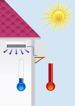Air conditioning in the house during the summer  Vectores