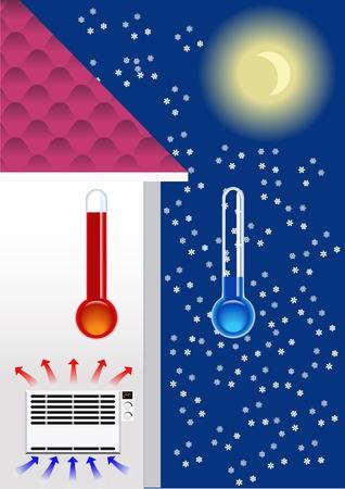 calentador: El calentador de la casa en invierno