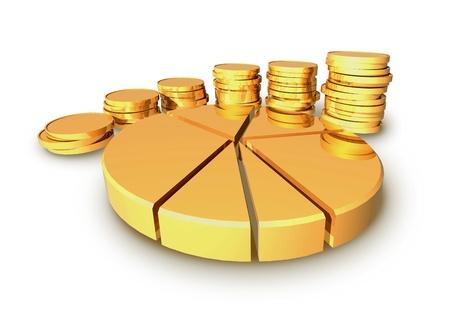 Schedule of revenue growth