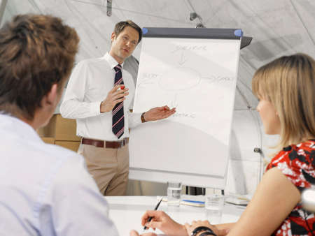 three people only: Businessman giving a presentation in a meeting LANG_EVOIMAGES