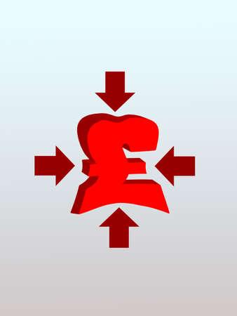 restricting: Arrows squeezing British pound symbol
