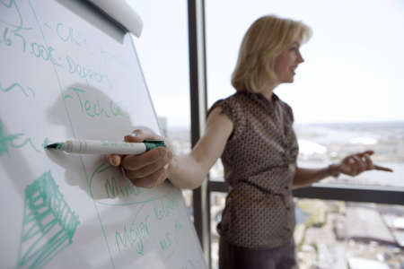 toils: Businesswoman giving presentation, pointing to whiteboard with marker pen, smiling, side view