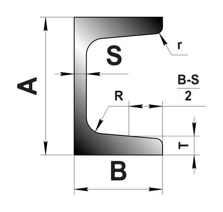 Technical drawing rolled metal. Steel channel profile.. Image for web site. Sale of metal. Illustration. Reklamní fotografie