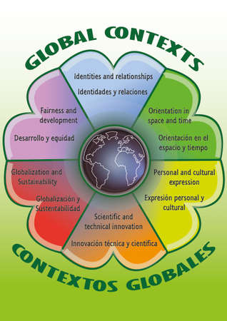 Global Contexts for Secondary and Baccalaureate Learning