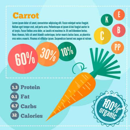 zanahoria: infograf�a de zanahoria y vitaminas en un estilo plano. Ilustraci�n del vector. 10 EPS
