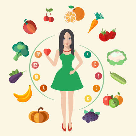 slim woman: Healthy Eating poster in a flat style. Girl with heart in hand, with vegetables, fruit and vitamins. Vector illustration.