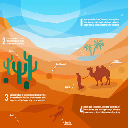 gobi: Desert infographics. Landscape of desert life - sand hills with cactuses,  nomad and animals. Low polygon style flat illustrations. For web and mobile phone, print.