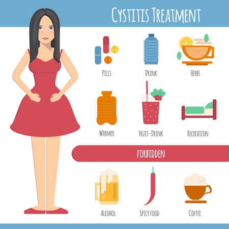 woman hygiene protection: Woman and cystitis infographics. Cystitis treatment concept in flat style. Vector illustration with woman and cystitis treatment stuff. Illustraion for medical company and hospitals.