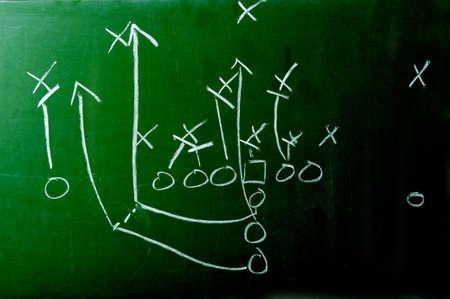 football symbol: A diagram of an American football play on a green chalkboard