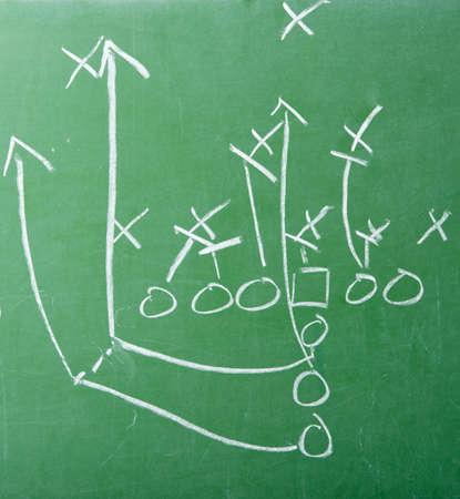football play: Una rappresentazione grafica di un gioco di football americano su una lavagna verde