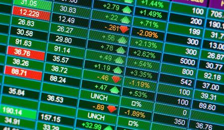A stock market chart