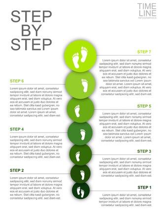 timeline: Timeline - Step by Step