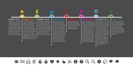 Label - Timeline