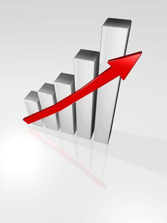 future earnings: Raising charts