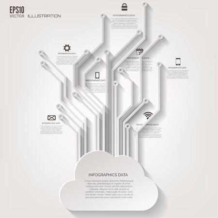 circuito integrado: Resumen de circuito integrado. Fondo del asunto.