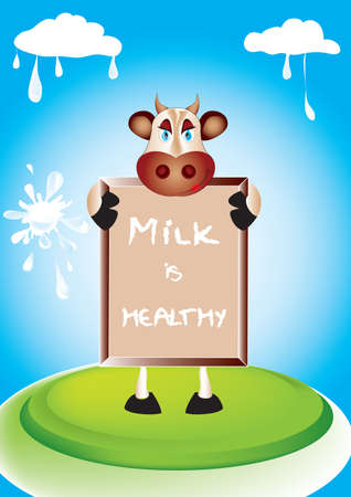 recommendation: Cow adviser