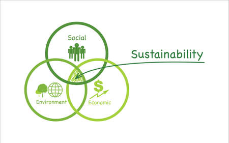 Sustainability development concept with venn diagram, vector illustration