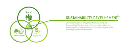 Banner design for Sustainability development concept with venn diagram, Vector illustration 矢量图像