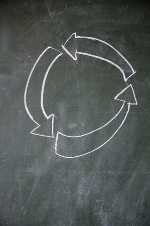 circular arrows photo