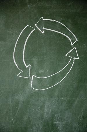 lacunae: circular arrows