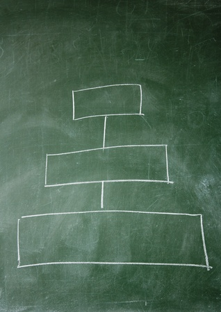 chart drawn with chalk on blackboard Stock Photo - 11875782