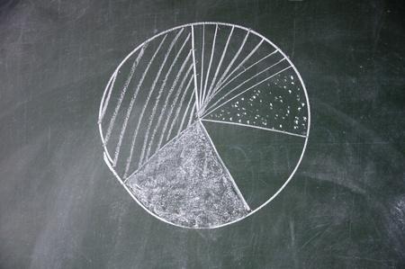 chart drawn with chalk on blackboard photo