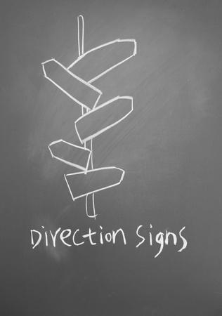 directory title written with chalk on blackboard photo