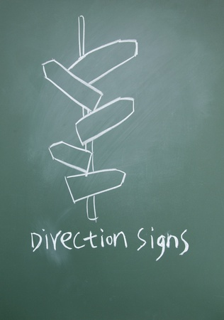 direction signs drawn with chalk on blackboard photo