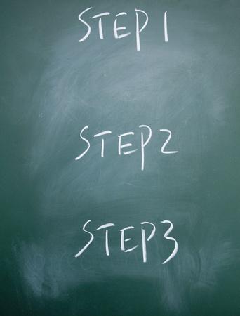 step title written with chalk on blackboard