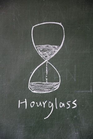 hourglass drawn with chalk on blackboard photo