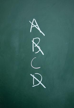 projet: A、B、C、D symbol written with chalk on blackboard Stock Photo