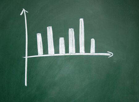 chart drawn with chalk on blackboard Stock Photo - 12953634