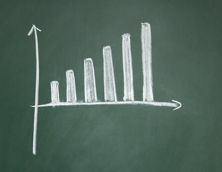 chart drawn with chalk on blackboard Stock Photo - 12953512