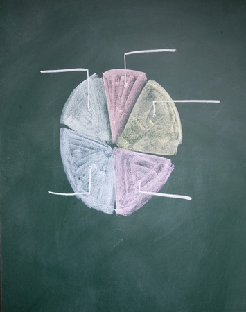 Pie Graph Chart drawn with chalk on blackboard  photo