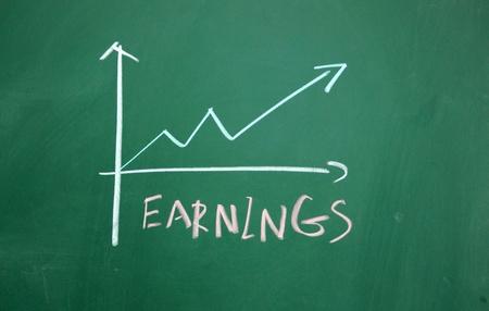 business chart drawn with chalk on blackboard Stock Photo - 12895511