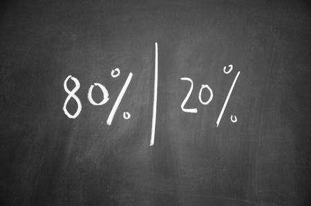 Majority and minority symbol written with chalk on blackboard